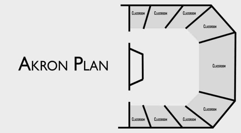 Akron Plan